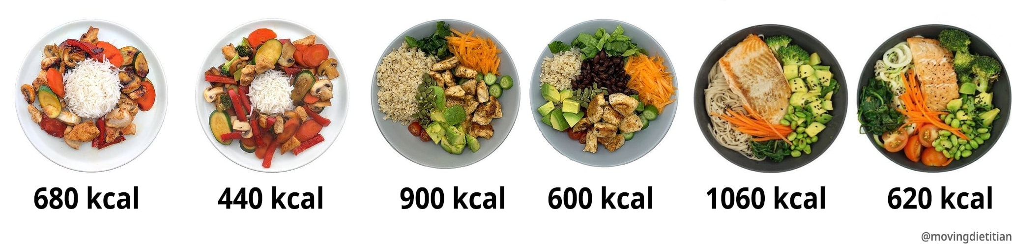 usporedba kalorija u obrocima