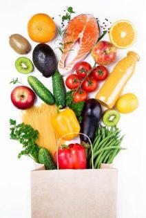 plan prehrane